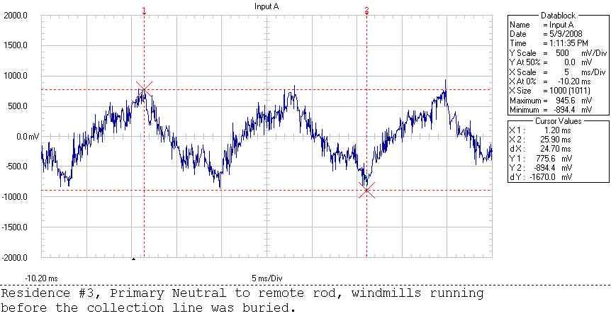 [Image: res3pnevwindmillson500mvwave.jpg]